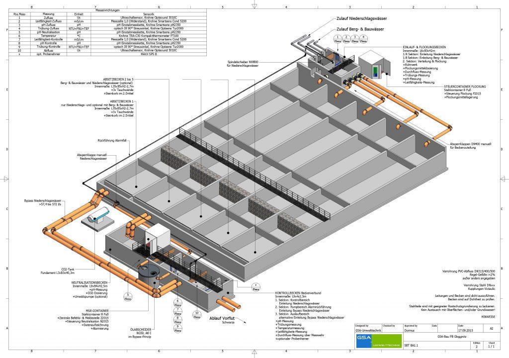 Projekt Heizbaer Oebb Gewässerschutzanlage Gloggnitz Plan von GSA Umwelttechnik